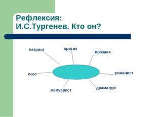 Рефлексия: И.С.Тургенев. Кто он? прозаик романист драматург мемуарист поэт па