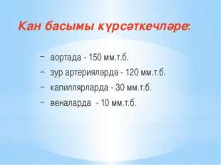Кан басымы күрсәткечләре: аортада - 150 мм.т.б. зур артерияләрдә - 120 мм.т.