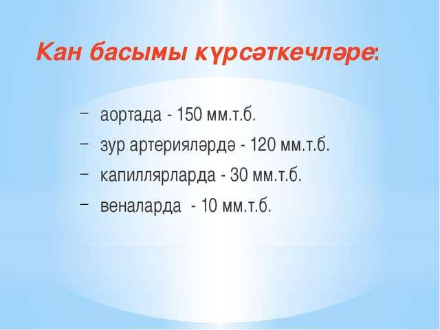 Кан басымы күрсәткечләре: аортада - 150 мм.т.б. зур артерияләрдә - 120 мм.т....