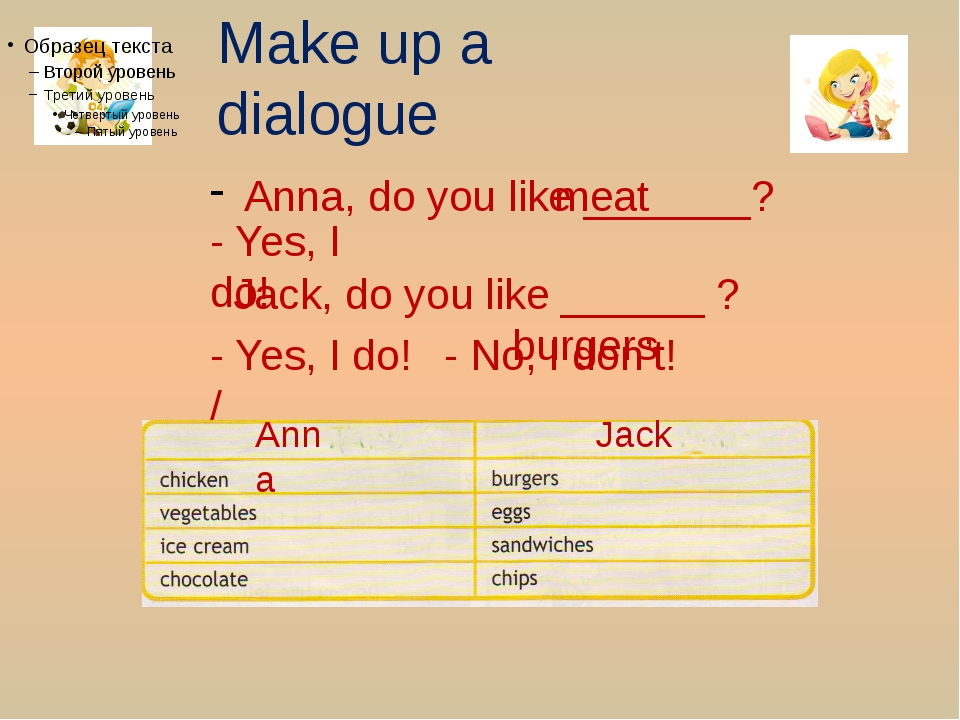 Make up a dialogue Anna, do you like _______? - Yes, I do! meat Jack, do you...