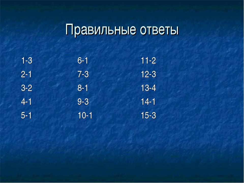 Правильные ответы 1-3 6-1 11-2 2-1 7-3 12-3 3-2 8-1 13-4 4-1 9-3 14-1 5-1 10-...