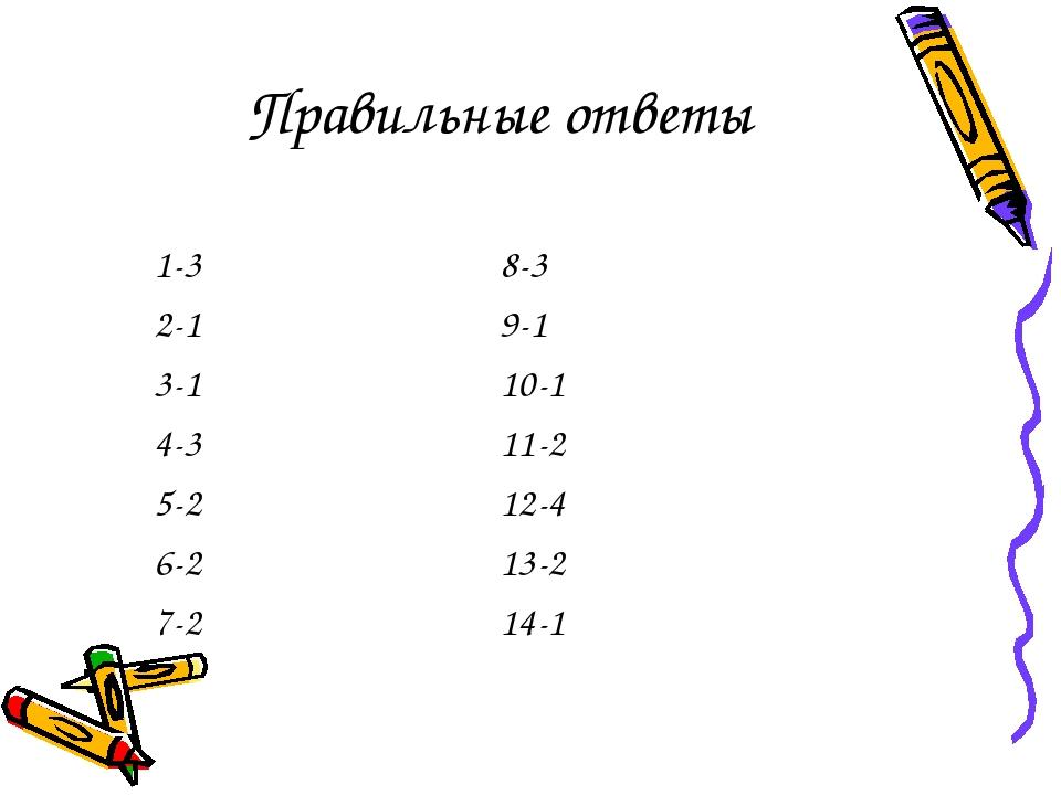 Правильные ответы 1-3 8-3 2-1 9-1 3-1 10-1 4-3 11-2 5-2 12-4 6-2 13-2 7-2 14-1