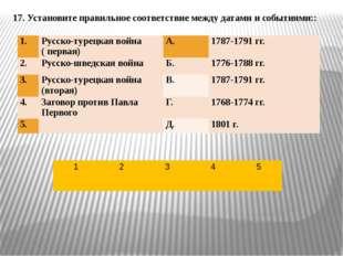 17. Установите правильное соответствие между датами и событиями:: 1. Русско-т