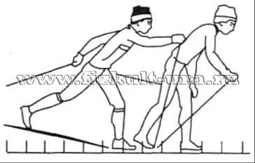 Конспект урока по физкультуре для класса Лыжная подготовка  hello html 3ac41d3a jpg