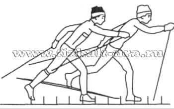 Конспект урока по физкультуре для класса Лыжная подготовка  hello html 502ce9c6 jpg