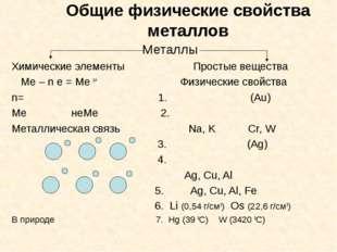 Общие физические свойства металлов Металлы Химические элементы Простые вещес
