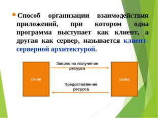Способ организации взаимодействия приложений, при котором одна программа выст