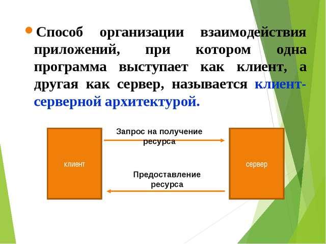 Способ организации взаимодействия приложений, при котором одна программа выст...