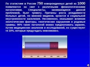 По статистике в России 750 новорожденных детей из 1000 появляются на свет с р