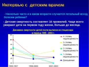 - Насколько часто и в каком возрасте случается летальный исход болезни ребенк