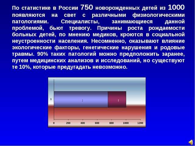 По статистике в России 750 новорожденных детей из 1000 появляются на свет с р...