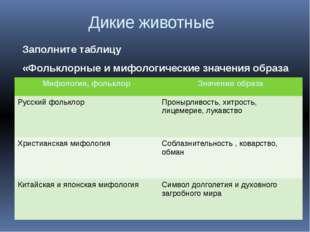 С.Есенин «Лисица» Как передает поэт физические и душевные страдания животного