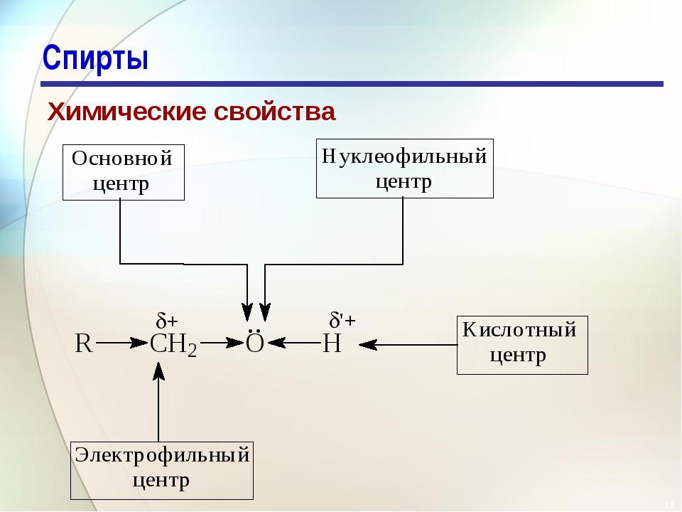 * Спирты Химические свойства