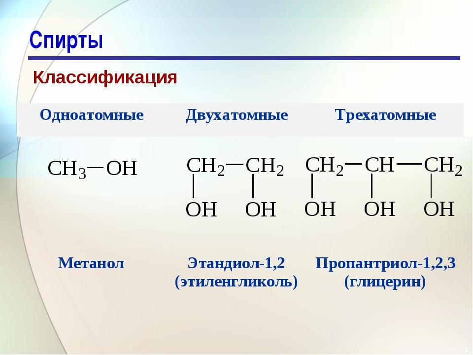 * Спирты Классификация ОдноатомныеДвухатомныеТрехатомные  МетанолЭтандио...