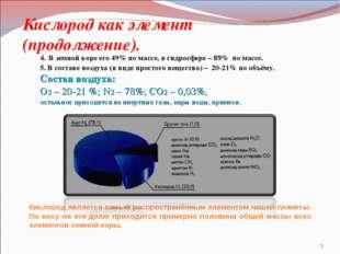 Кислород как элемент (продолжение). 4. В земной коре его 49% по массе, в гидр