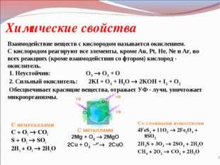 Химические свойства С неметаллами C + O2  CO2 S + O2  SO2 2H2 + O2  2H2O