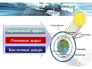 Основные глобальные проблемы атмосферы: Парниковый эффект Озоновые дыры Кисло