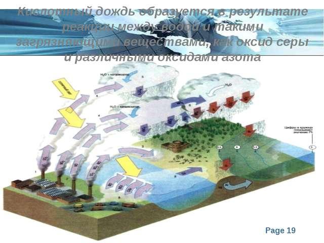 Кислотный дождь образуется в результате реакции между водой и такими загрязня...