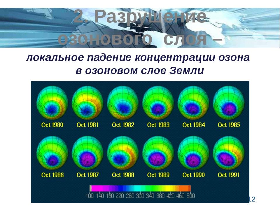 2. Разрушение озонового слоя – локальное падение концентрации озона в озоново...