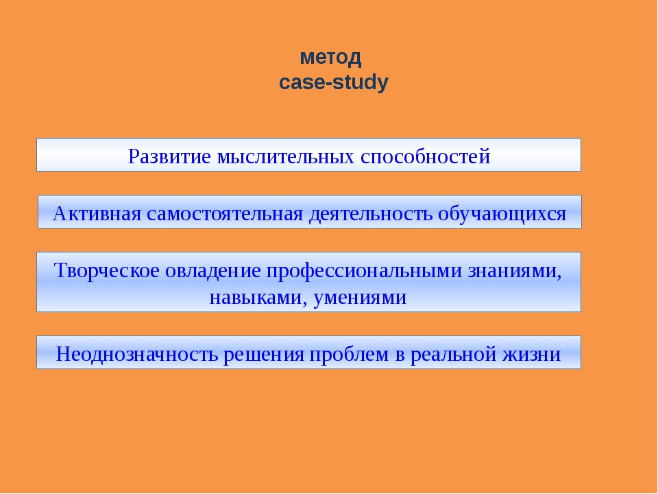 метод case-study Развитие мыслительных способностей Активная самостоятельная...