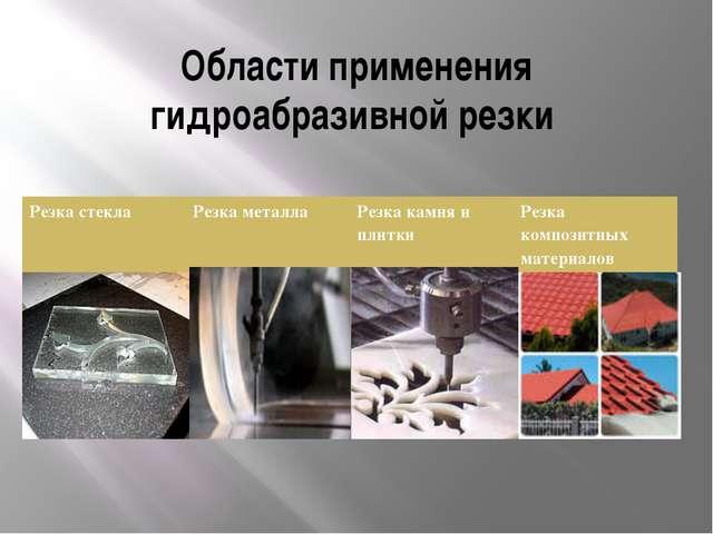 Области применения гидроабразивной резки Резка стекла Резкаметалла Резка камн...
