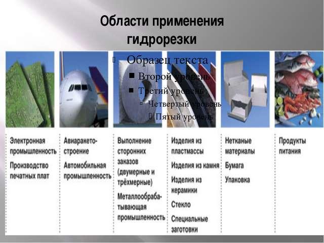 Области применения гидрорезки