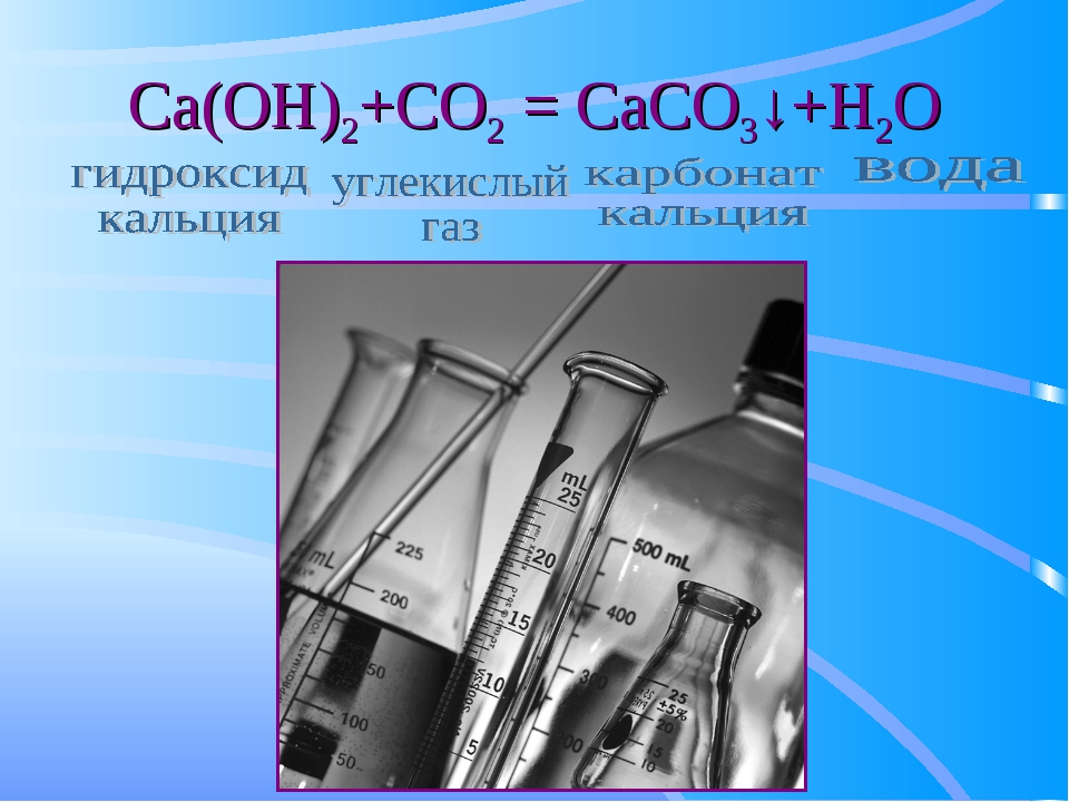 Ca(OH)2+CO2 = CaCO3↓+H2O