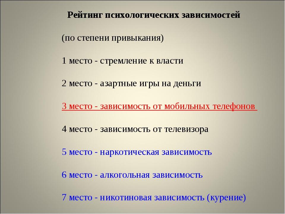 Рейтинг психологических зависимостей (по степени привыкания) 1 место - стремл...