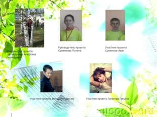 Координатор проекта: Четверухина Алефтина Леонидовна Руководитель проекта: Су