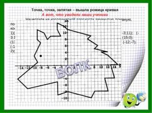 Начертите на координатной плоскости замкнутую ломаную, последовательными вер