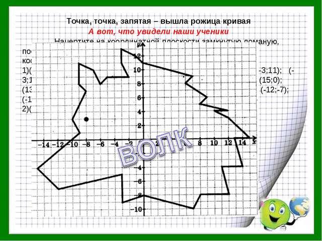 Начертите на координатной плоскости замкнутую ломаную, последовательными вер...