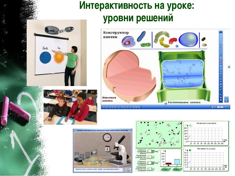 Интерактивность на уроке: уровни решений