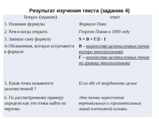 Результат изучения текста (задание 4) Вопрос (задание) ответ 1. Название форм