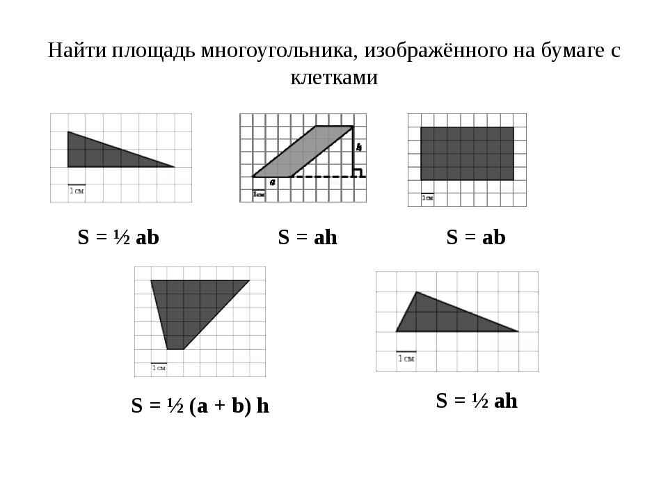 Найти площадь многоугольника, изображённого на бумаге с клетками S = ½ ab S =...