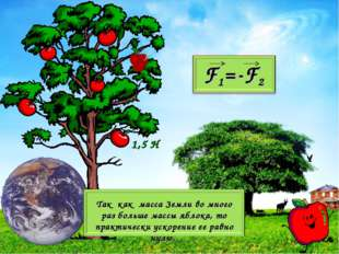 F1=-F2 1,5 Н Так как масса Земли во много раз больше массы яблока, то практич