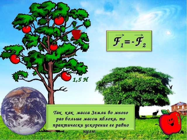 F1=-F2 1,5 Н Так как масса Земли во много раз больше массы яблока, то практич...