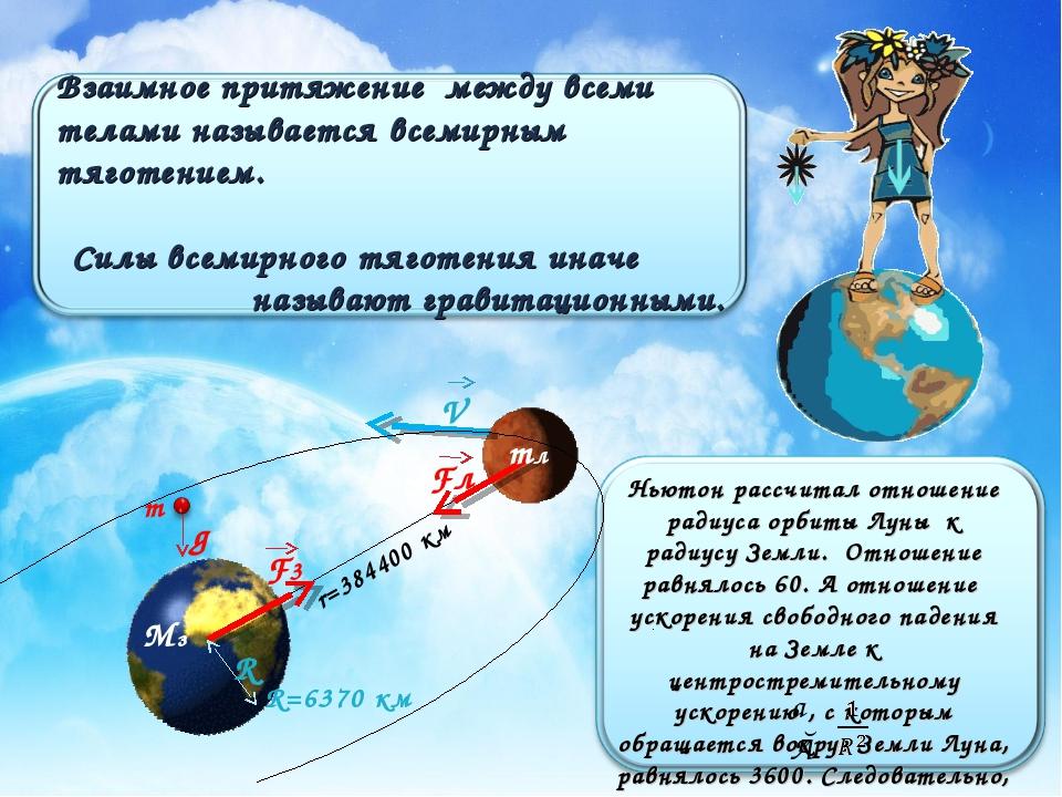 mл Мз F3 Fл R V r=384400 км R=6370 км m g Ньютон рассчитал отношение радиуса...