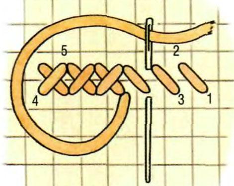 Титульный лист по технологии вышивка крестом