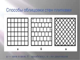Способы облицовки стен плитками а — шов в шов; б - вразбежку; в - по диагонал