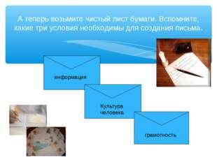 А теперь возьмите чистый лист бумаги. Вспомните, какие три условия необходимы