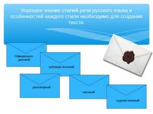 Хорошее знание стилей речи русского языка и особенностей каждого стиля необхо