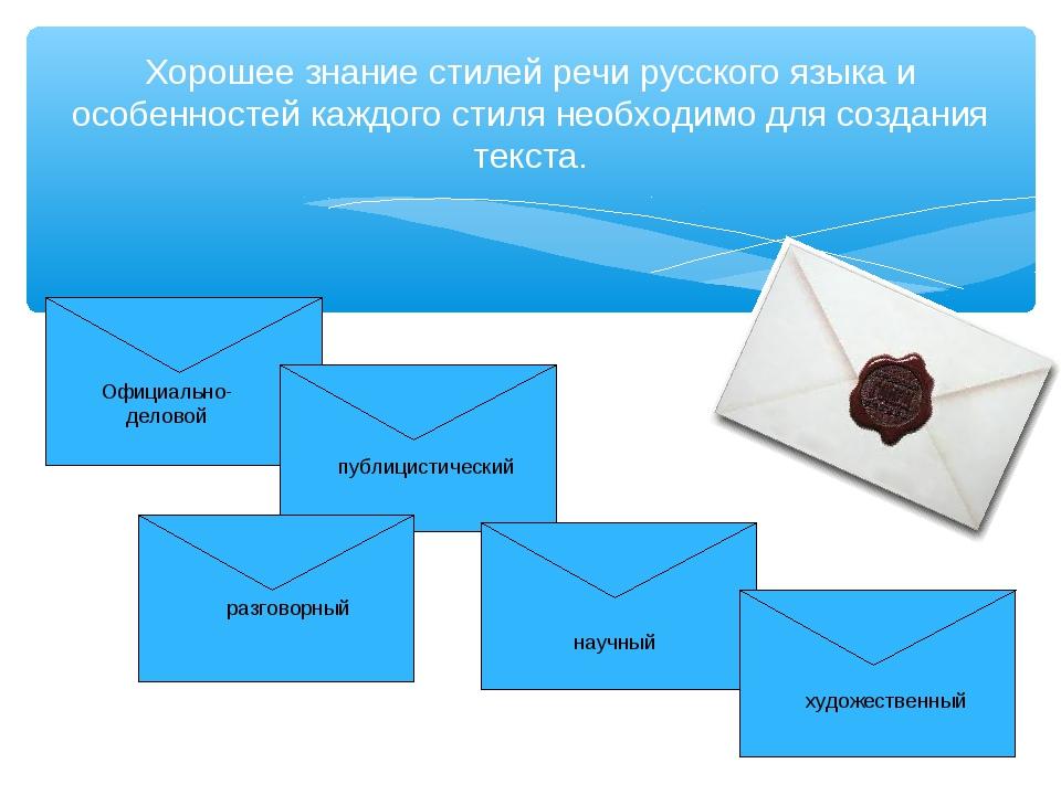 Хорошее знание стилей речи русского языка и особенностей каждого стиля необхо...