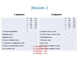 Эталон-1 1 вариант 2 вариант 0 ошибок – «5» 1-2 ошибки – «4» 3 ошибки – «3» 4