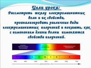 Цели урока: Рассмотреть шкалу электромагнитных волн и их свойства, проанализи