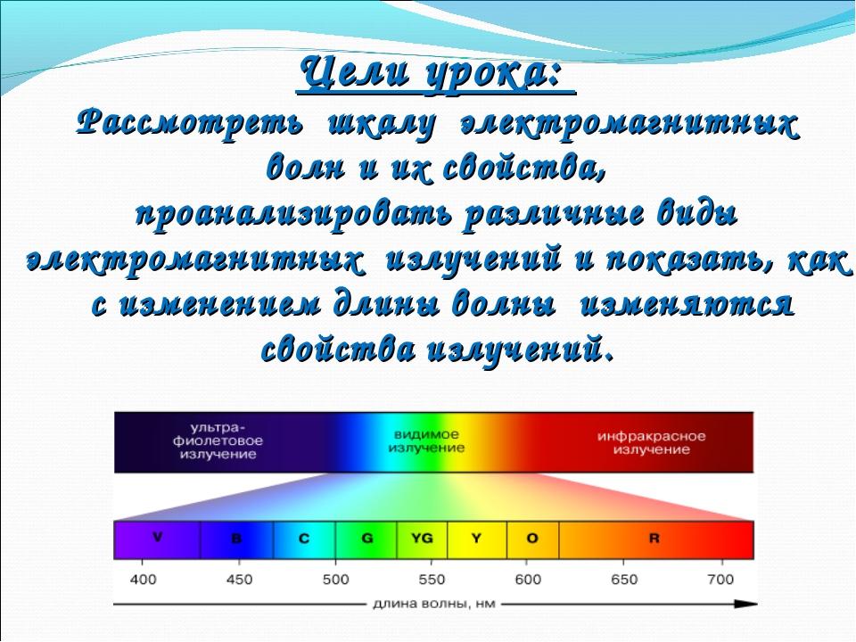 Цели урока: Рассмотреть шкалу электромагнитных волн и их свойства, проанализи...