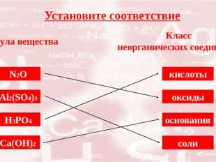 Установите соответствие Формула вещества Класс неорганических соединений. N2O