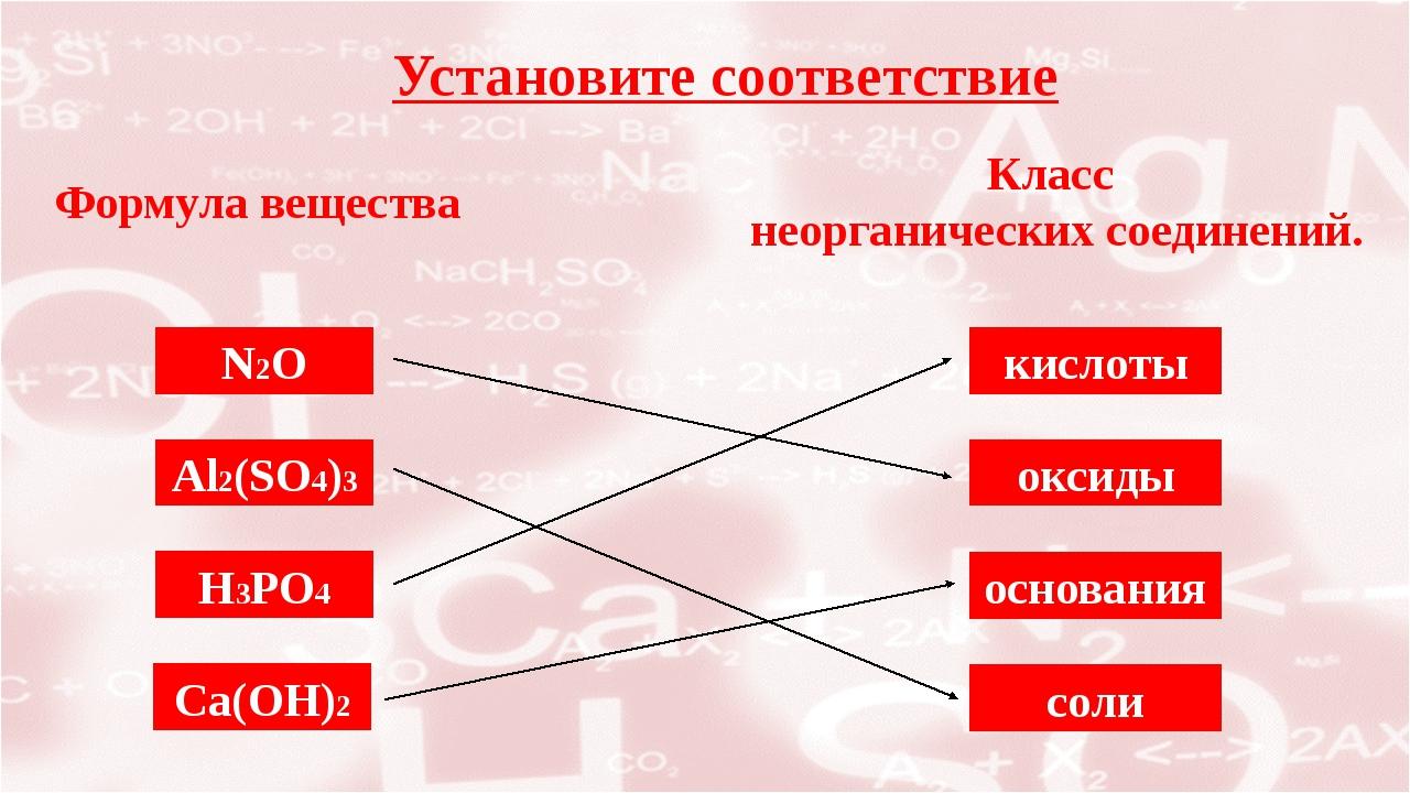 Установите соответствие Формула вещества Класс неорганических соединений. N2O...