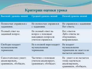 Критерии оценки урока Высокий уровень знаний Средний уровень знаний Низкий ур