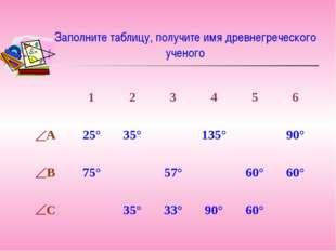Заполните таблицу, получите имя древнегреческого ученого 123456 А25°3