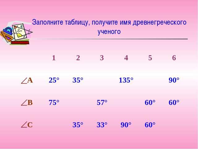 Заполните таблицу, получите имя древнегреческого ученого 123456 А25°3...